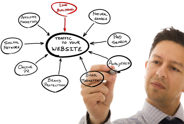 seo link building strategies from domainengines.com